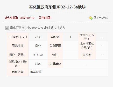 7100元/平起,奉化区政府东侧地块12月12日出让