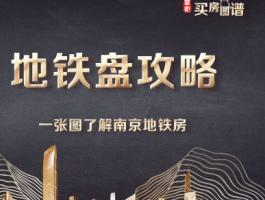 一张图了解南京地铁房