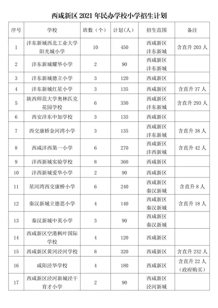 西咸新区小学.jpg