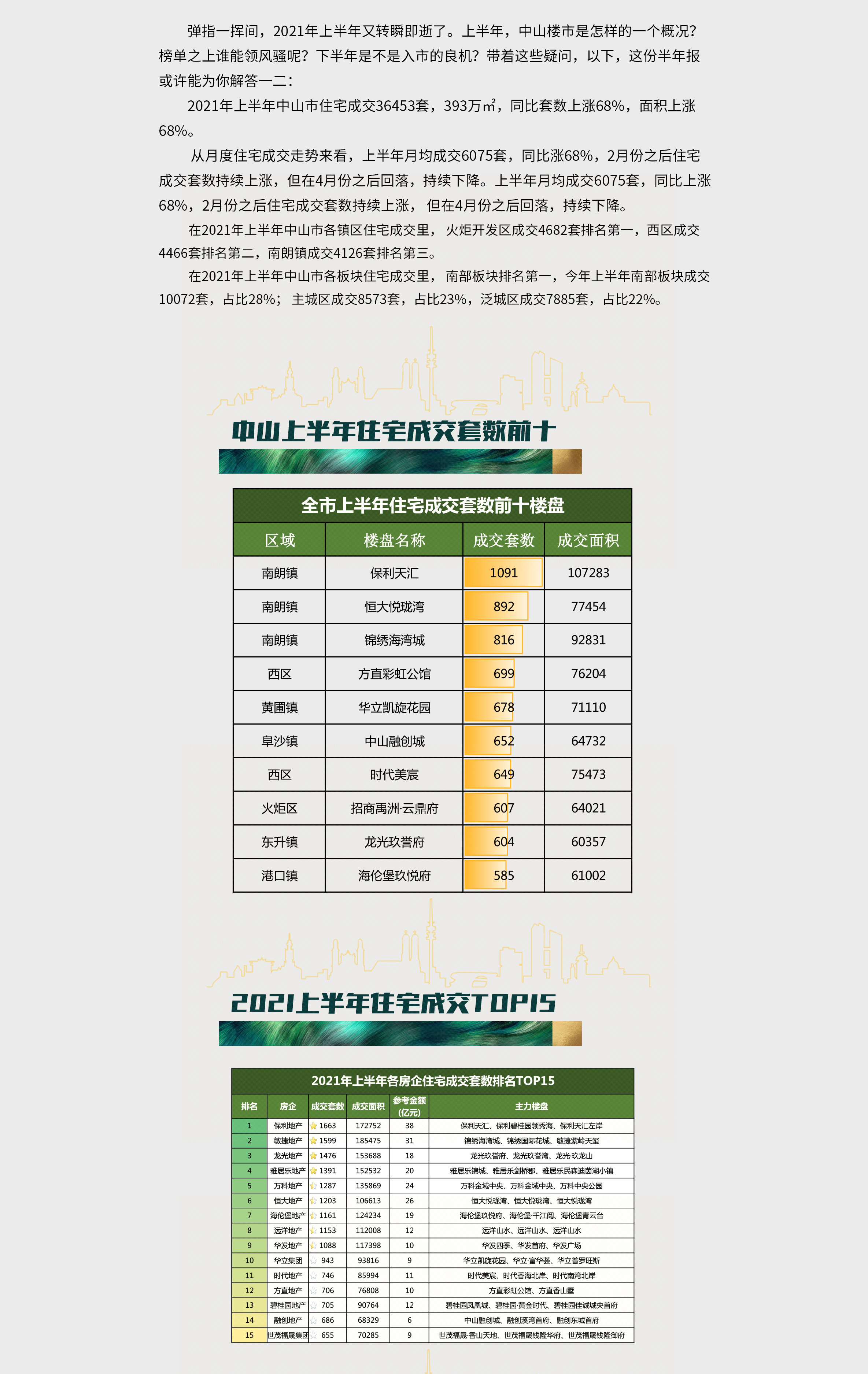 半年度网签PC(中山)_02.jpg